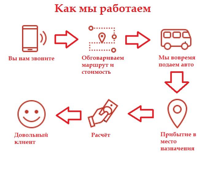 Аренда автобусов в Крыму